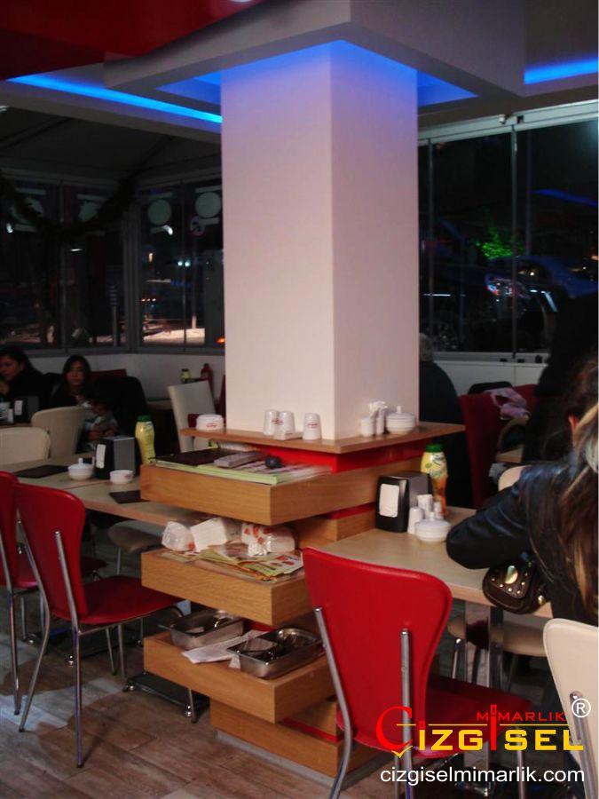 Derya Cafe
